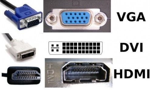 Different Types of Video Cable