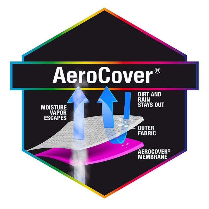 Garden Set Aerocover 200 x 190 x 85cm high