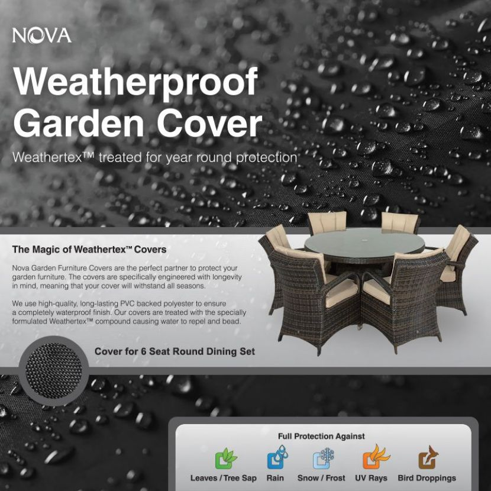 Nova - 6 Seat Round Dining Set Cover