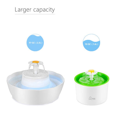 Fountain Water Dispenser Pet Drinking With LED Lighting