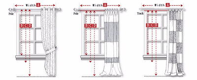 ฺฺModern Blackout Curtains