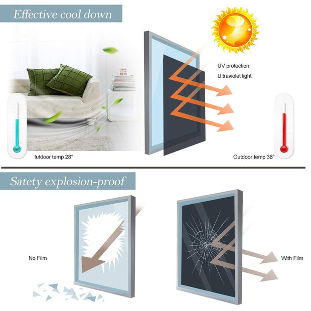 uv rejection window film