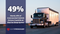 Nearly 49% of CMV Drivers Could Be at Risk for Sleep Apnea, Study Says