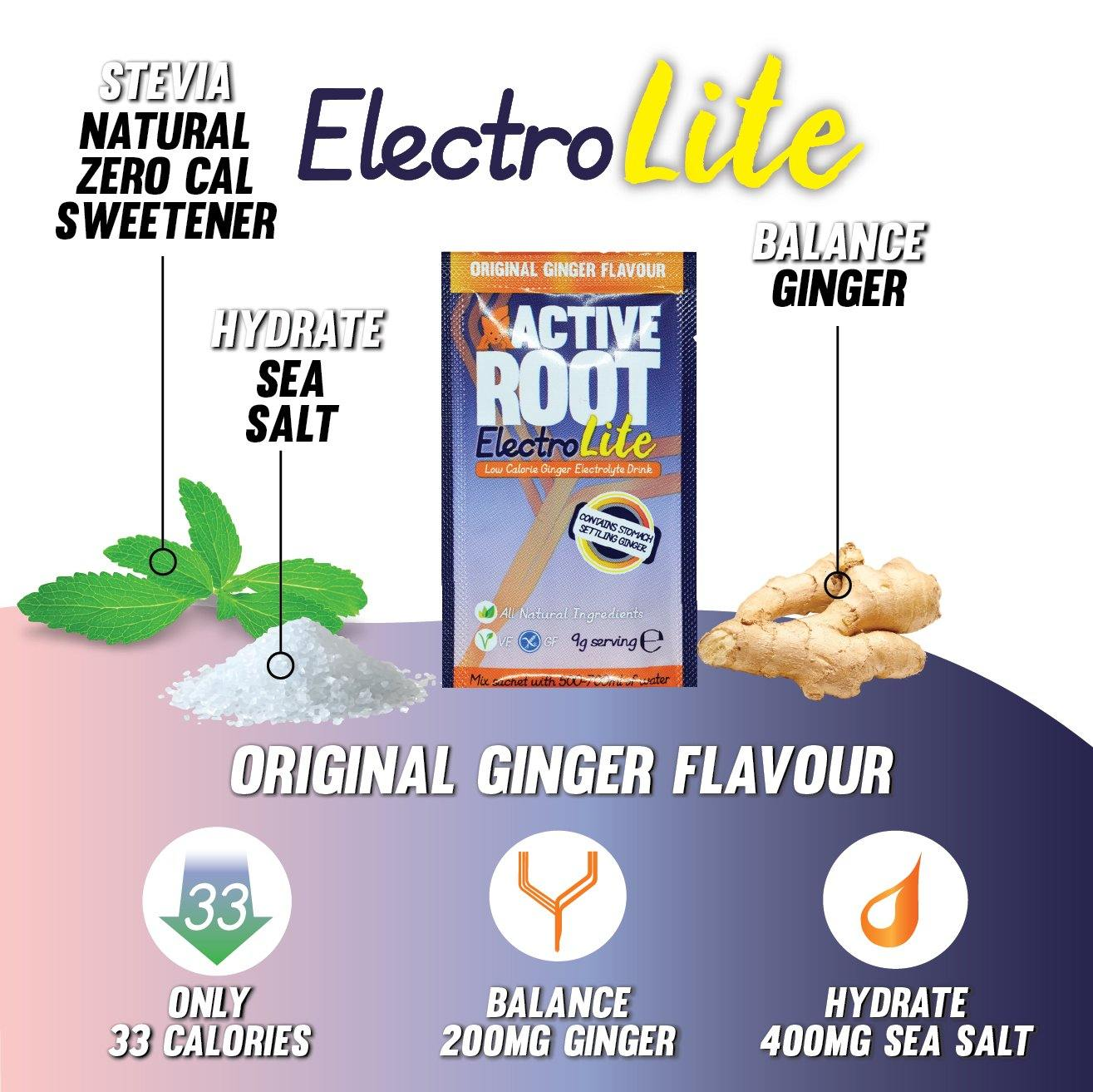 ElectroLite Taster Pack - Active Root