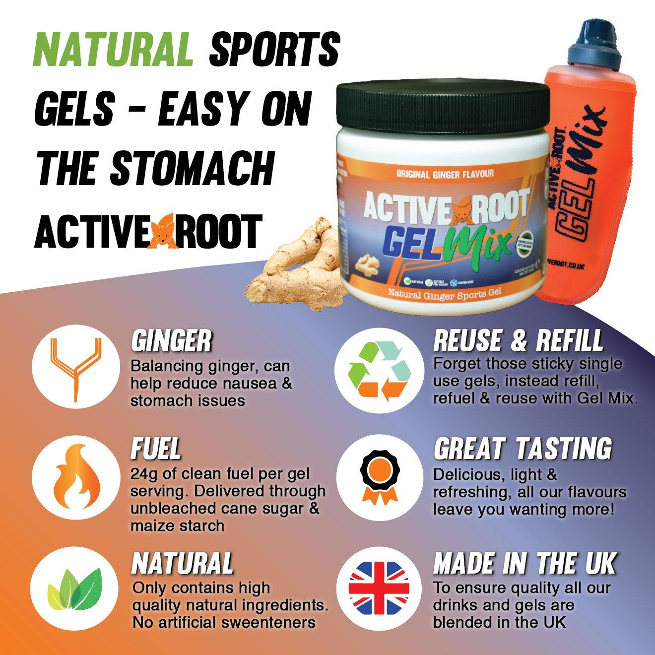 150ml Active Root Soft Flask with 2x Gel Mix servings or concentrated Sports Drink