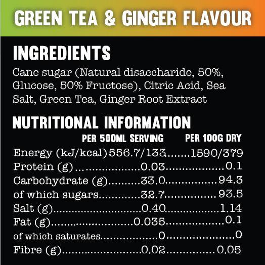 Active Root Green Tea and Ginger Indregients