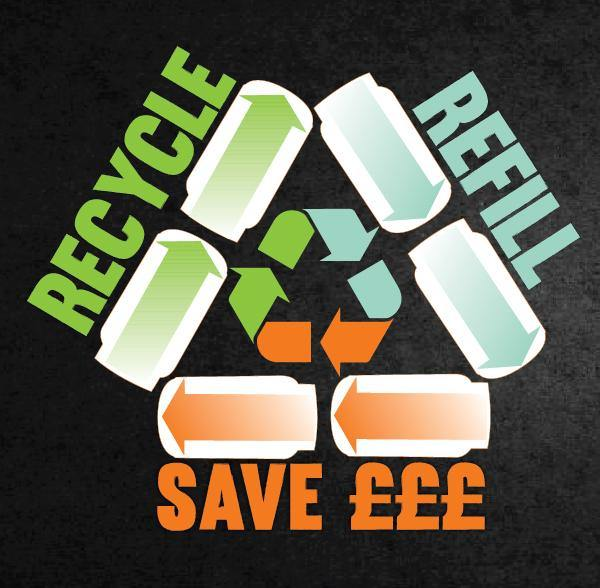 Recycle Reuse and Save