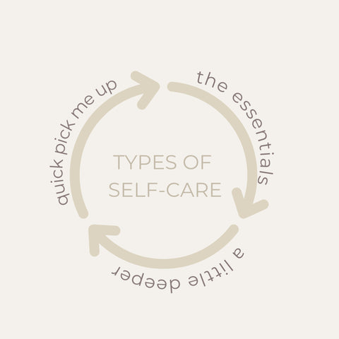 self care love cycle upgrade 2021 new year best ideas practices manifest