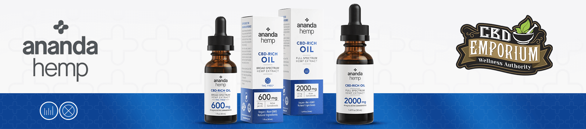 Ananda Hemp CBD Tinctures Carried by CBD Emporium