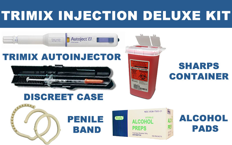 Why would a Trimix injection be needed?