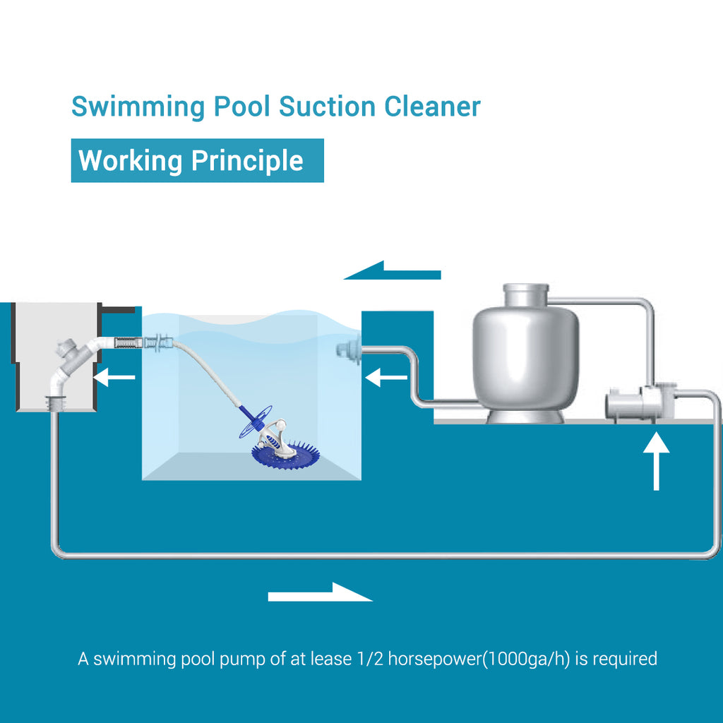 PAXCESS Automatic Pool Vacuum Cleaner