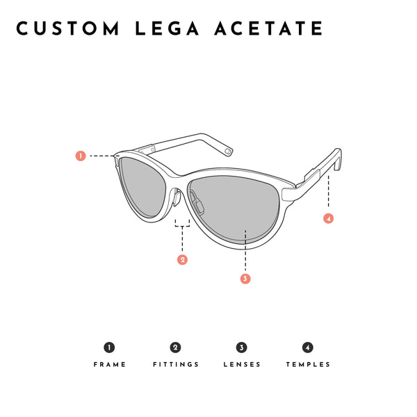 CUSTOM LEGA ACETATE