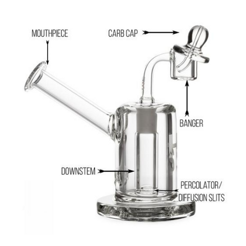 Part of a dab rig