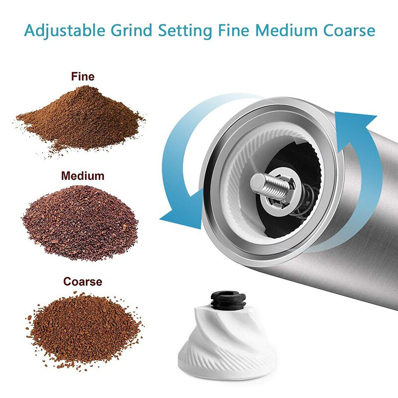 Manual Coffee Grinders - Adjustable Coffee Bean Mills, Brewing Grinders