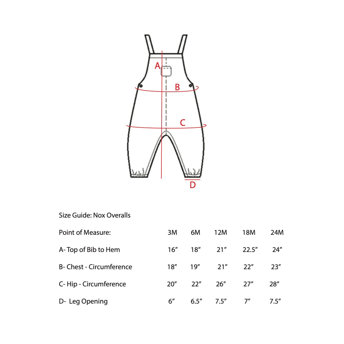 Red Chex Nox Overalls