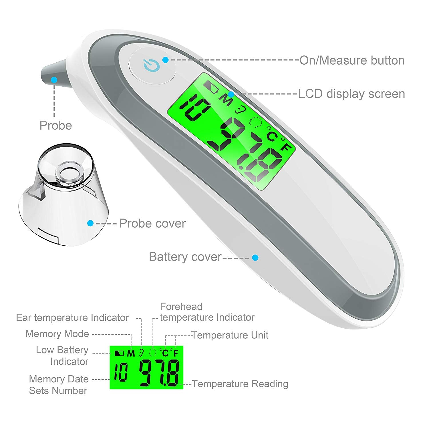X - Non Contact Thermometer Preview