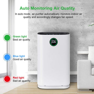 The Pegasus - Entire Home Air Purifier - 750 sq ft with Smartphone Control