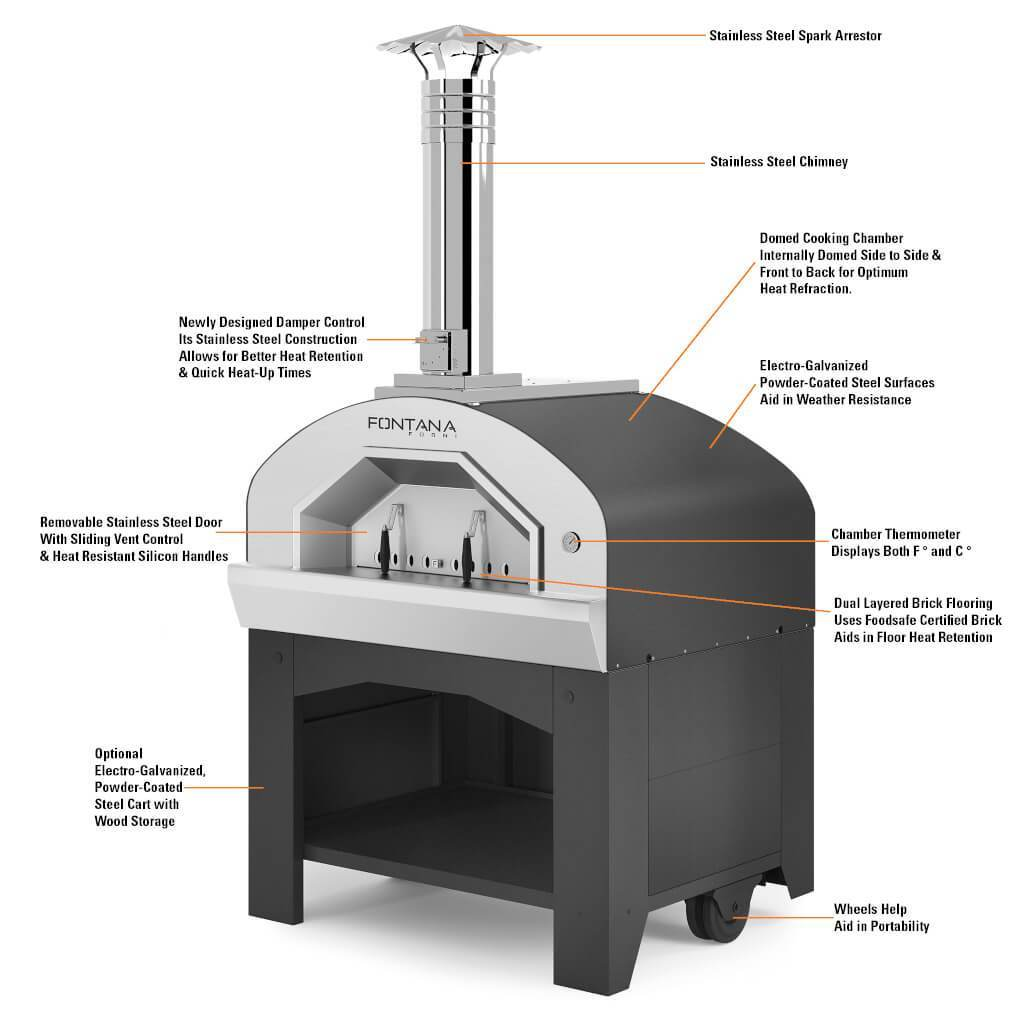 Fontana Pizza Oven Prometeo Commercial Wood Fired Pizza Oven