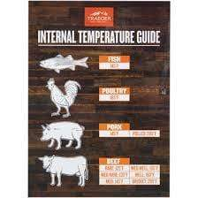 Traeger Barbecue Internal Temp Guide Magnet