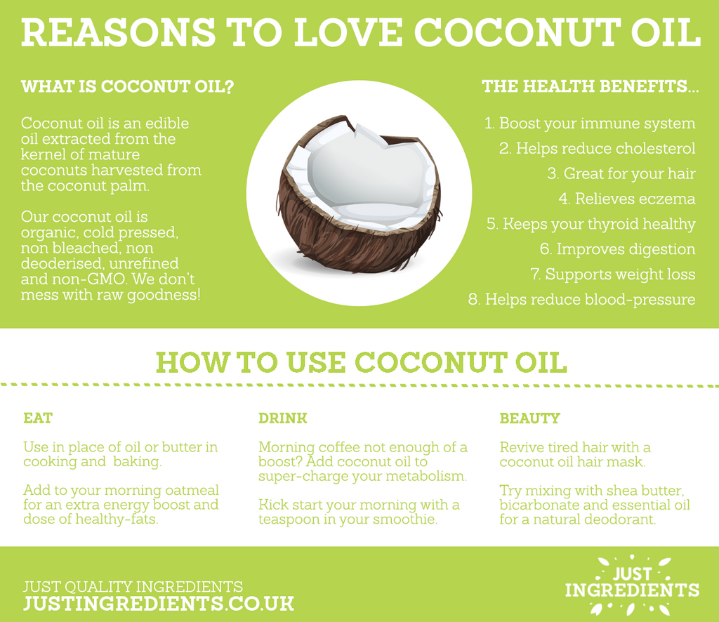JustIngredients Organic Virgin Coconut Oil