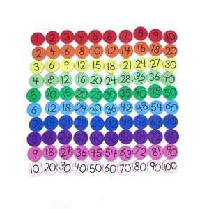 From Jennifer Multiplication Table Coins no pegs