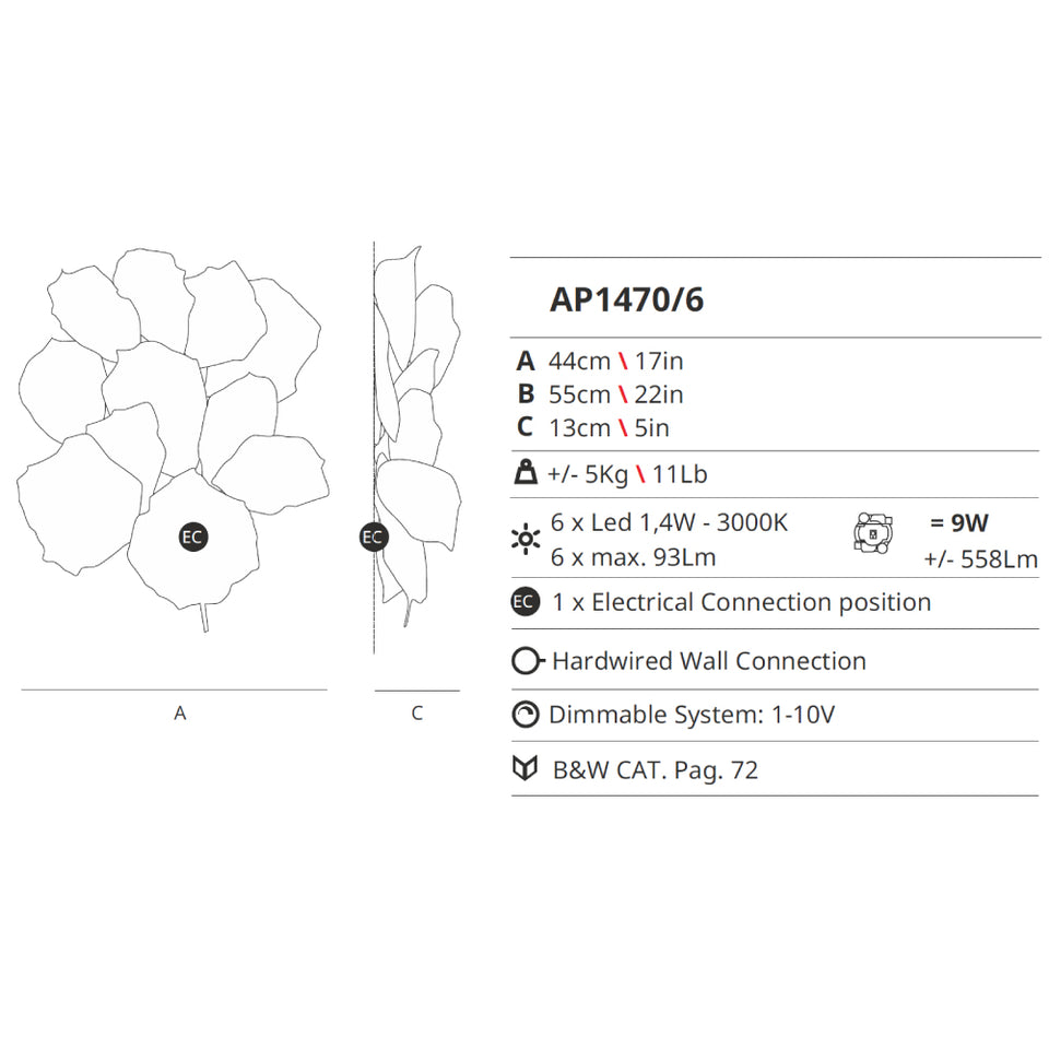 Pathleaf Wall AP1470 / AP1471