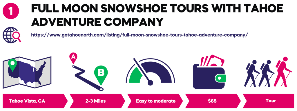 FULL MOON SNOWSHOE TOURS WITH TAHOE ADVENTURE COMPANY