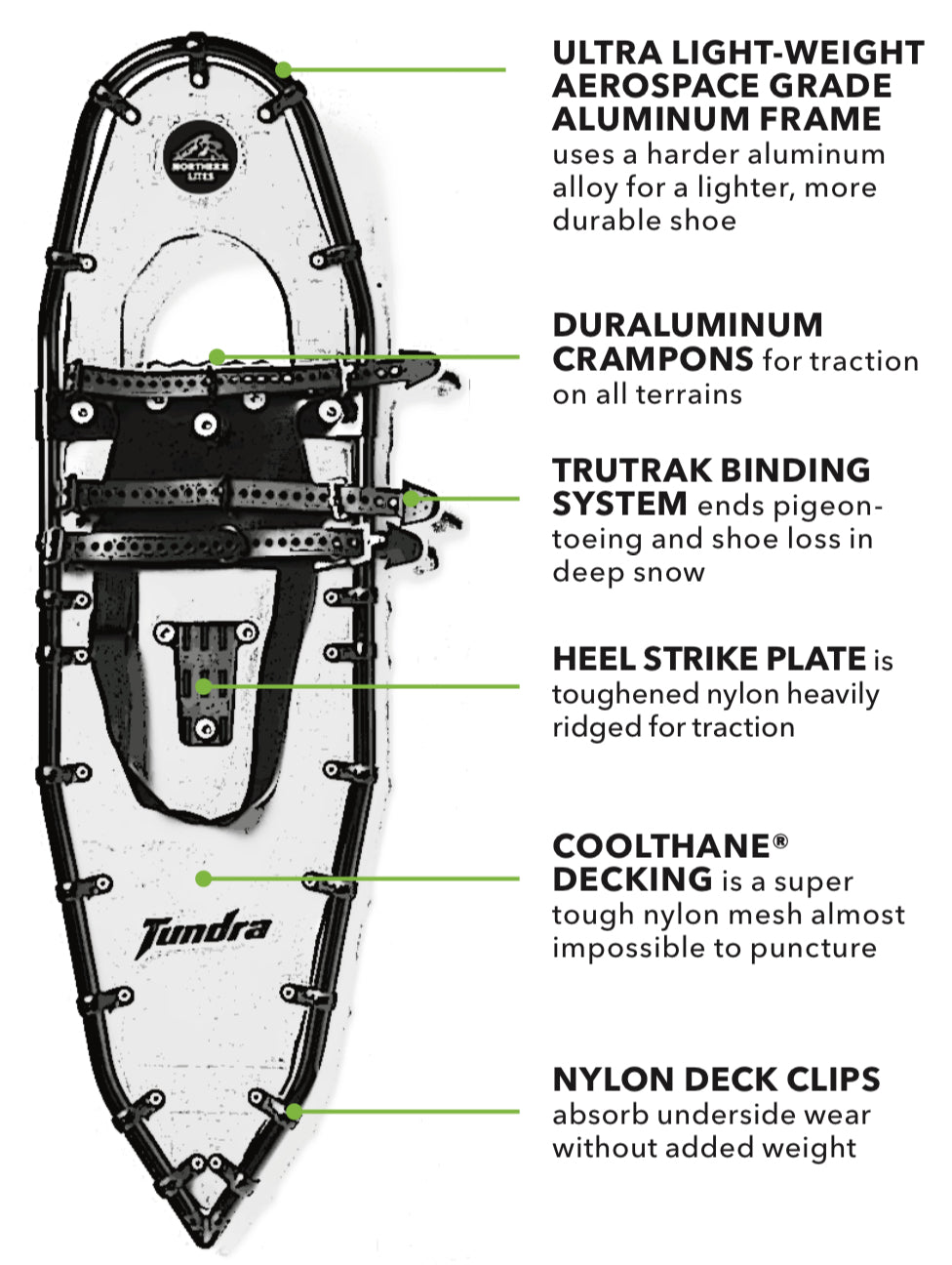 Northern Lites Snowshoe Features