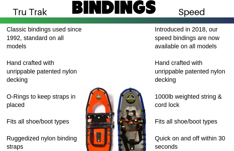 Speed Binding Upgrade