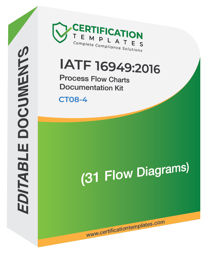 Iatf 16949 2016 Flow Charts Package For Qms