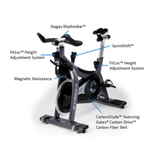 Load image into Gallery viewer, Stages SC2 Indoor Bike description
