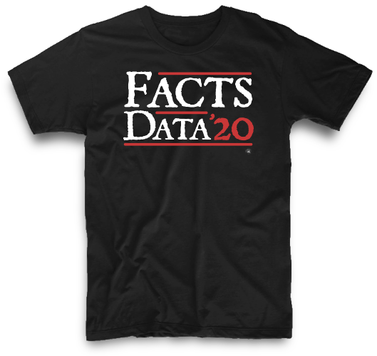 FACTS AND DATA 2020 | UNISEX
