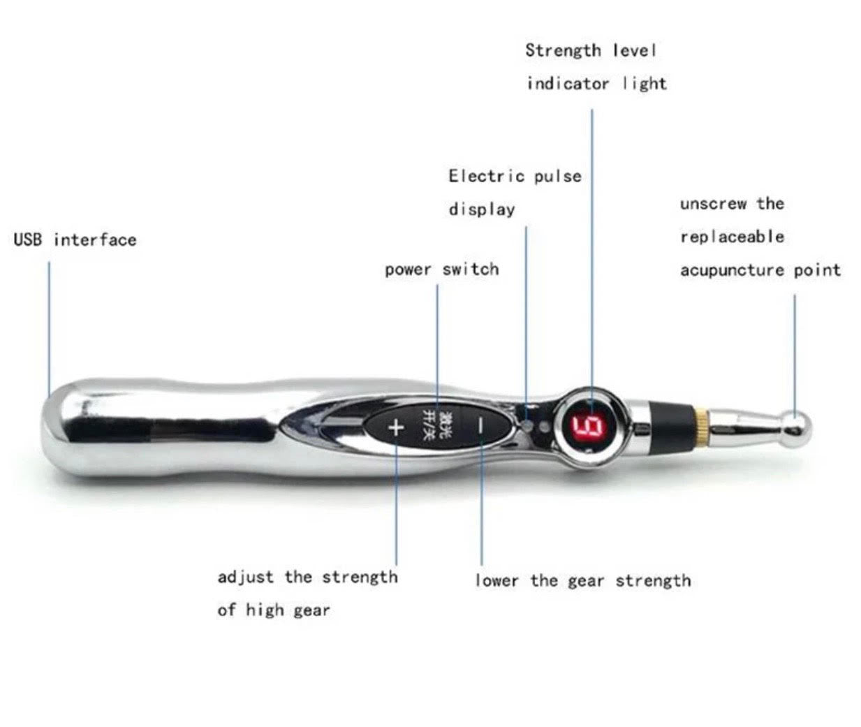 Acupuncture Pen For Acupoint Stimulation & Pain Relief Therapy (AU Stock)