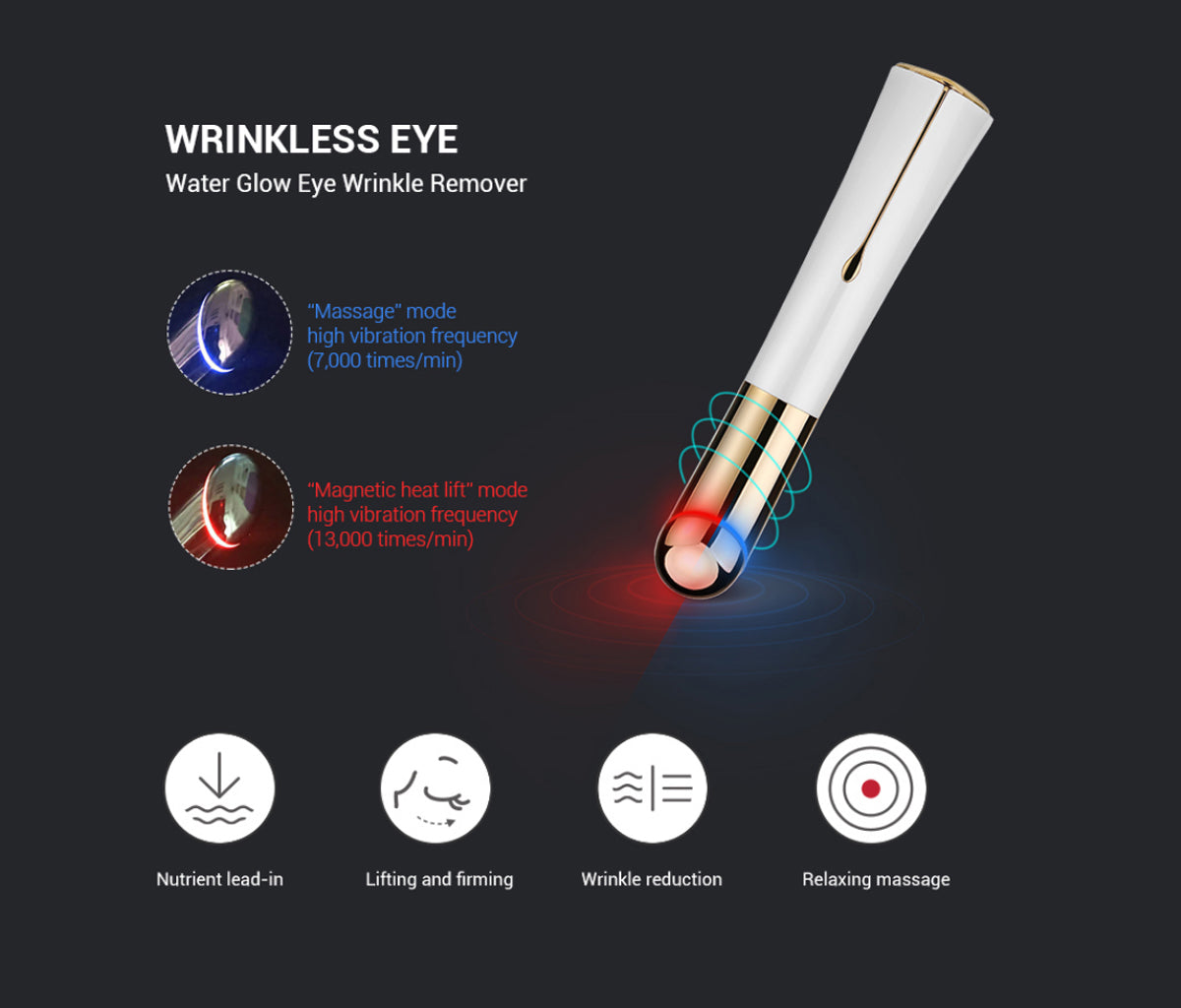 Radiant Eye Device For Eyebags & Fine Lines Massager. Blue & Red Light Therapy (AU Stock)