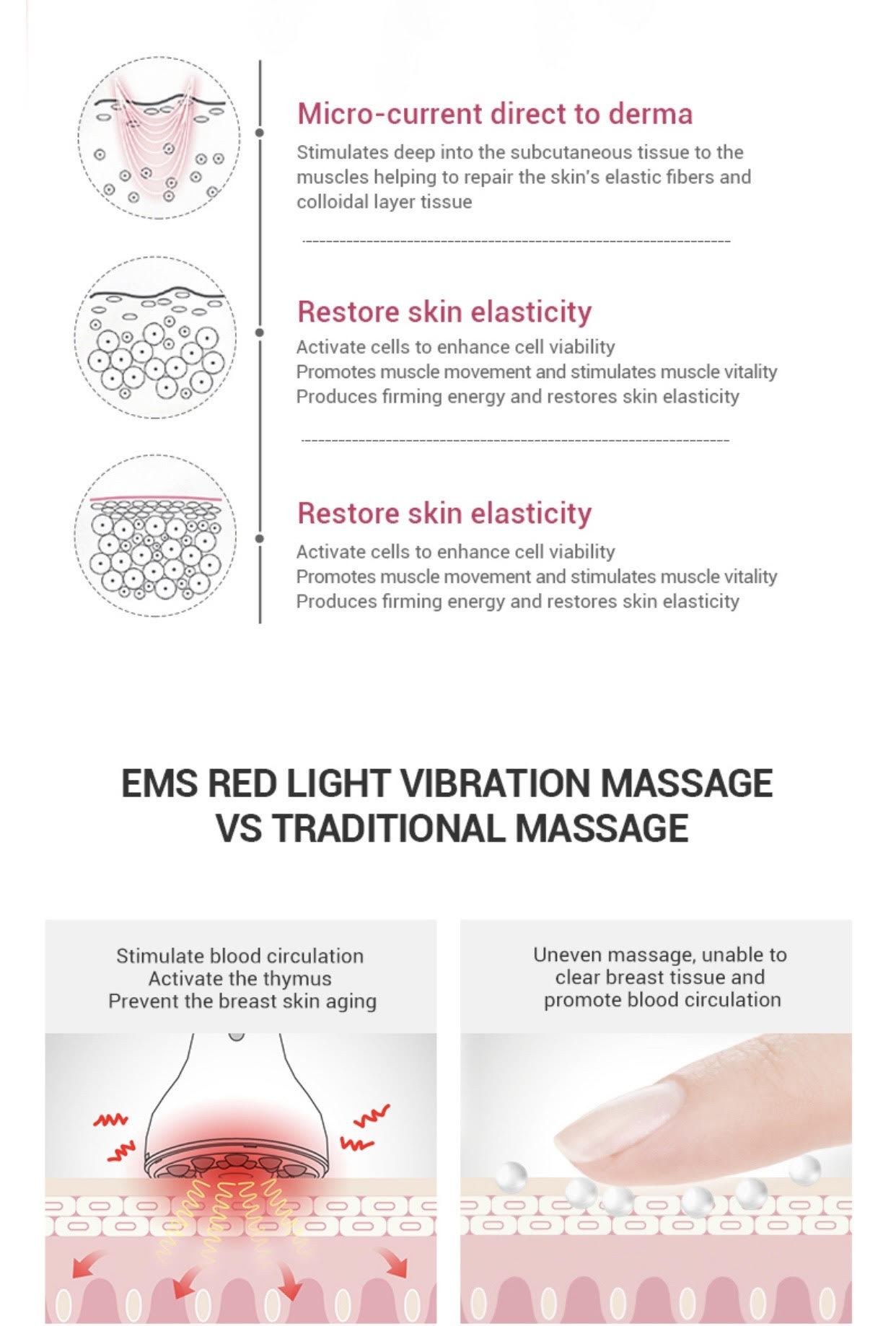 EMS Micro-Current Body Shaping + Breast Firming Beauty Device (AU Stock) - PuriFresh