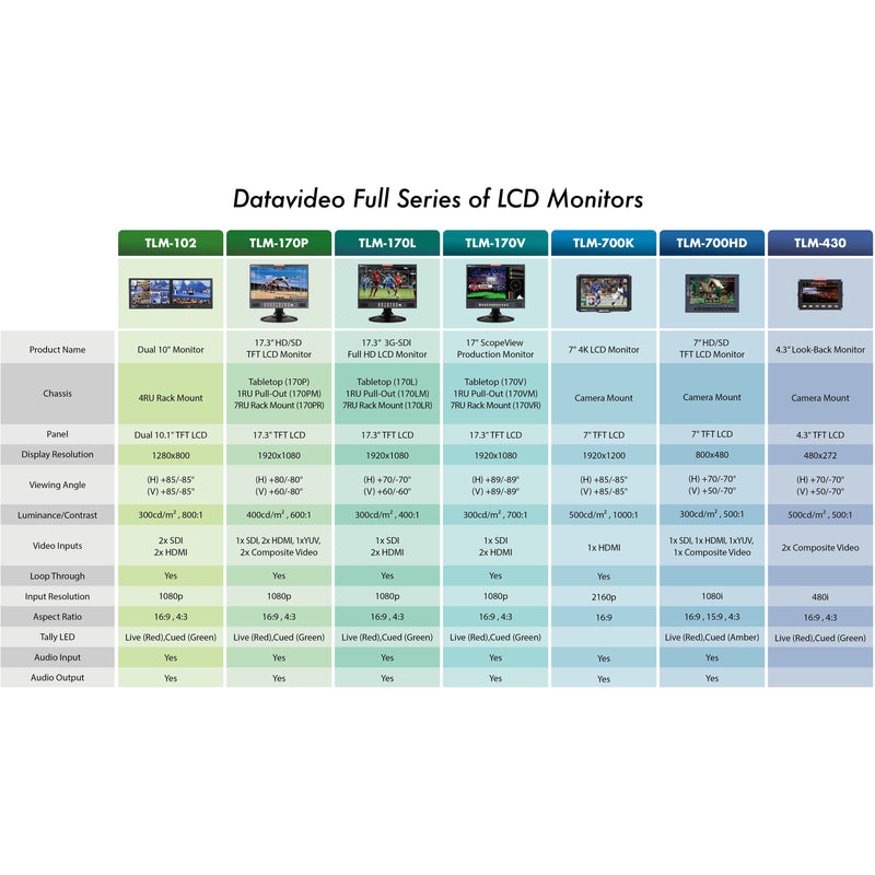 DATAVIDEO DATA-TLM170VR 17.3IN HD MONITOR
