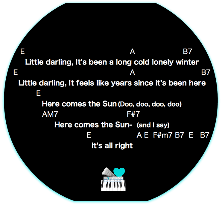 3 Verse 1 & Chorus 1 Here comes the Sun Beatles Karaoke Instrumental in Female Key/ Baritone for Males