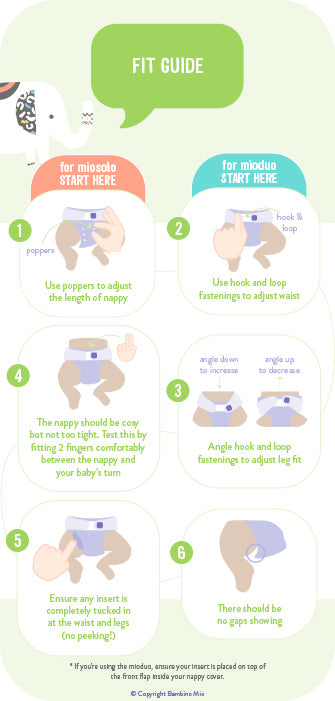 Illustrated guide showing how to adjust miosolo and mioduo diapers for ideal fitting on a baby