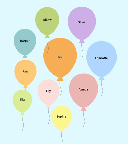 most popular baby names in New Zealand