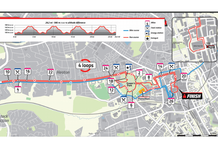 Ironman UK Bolton 2021 | Triathlon Race Course Tips | Run Course