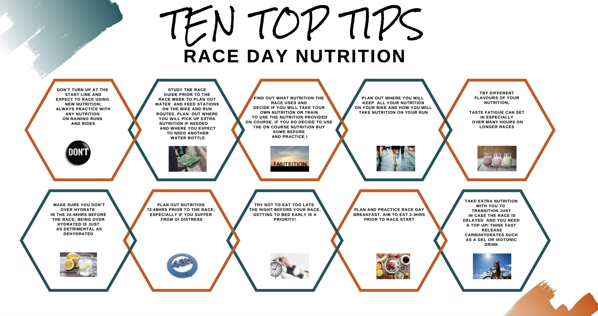 4th Discipline top 10 tips for triathlon race nutrition