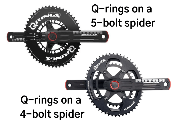 Do I need a 4 bolt spider or 5 bolt spider on my Rotor power meter power crank?