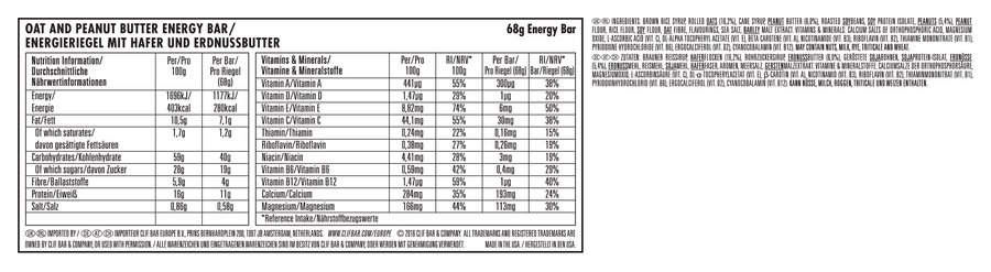 Clif Bar nutritional information: Peanut butter flavour