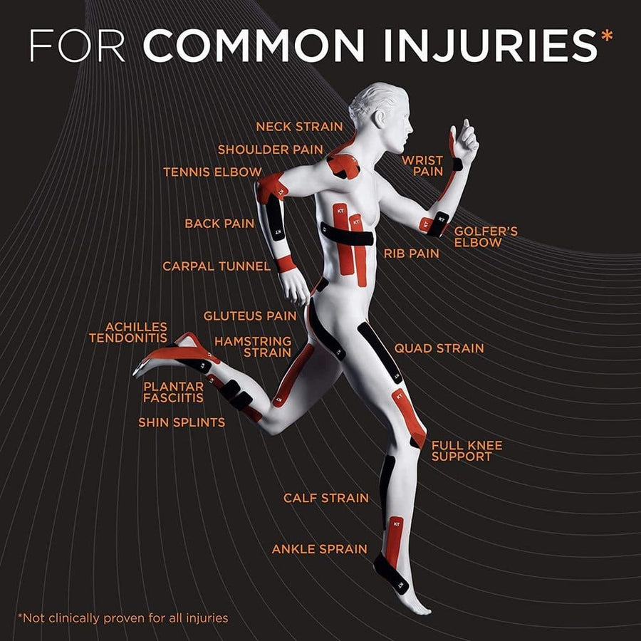 Common injuries for which KT Tape Pro can be used