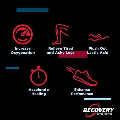 Recovery Systems