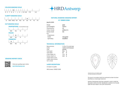 HRD Certified Solitaire Jewels
