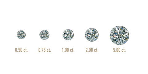 Diamond carat weight size chart by GIA