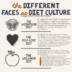 The Different Faces of Diet Culture