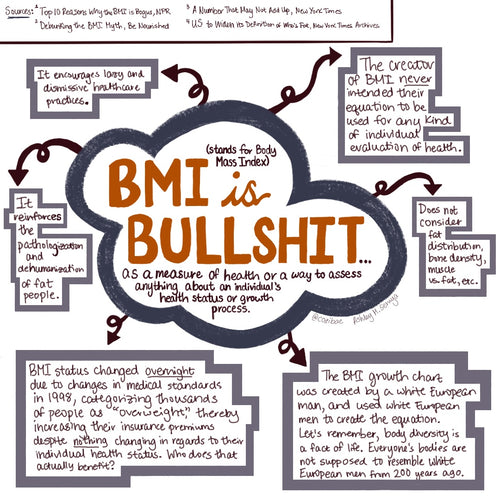 BMI is Bullsh*t