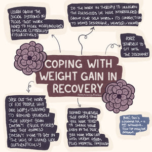 Coping with Weight Gain in Recovery
